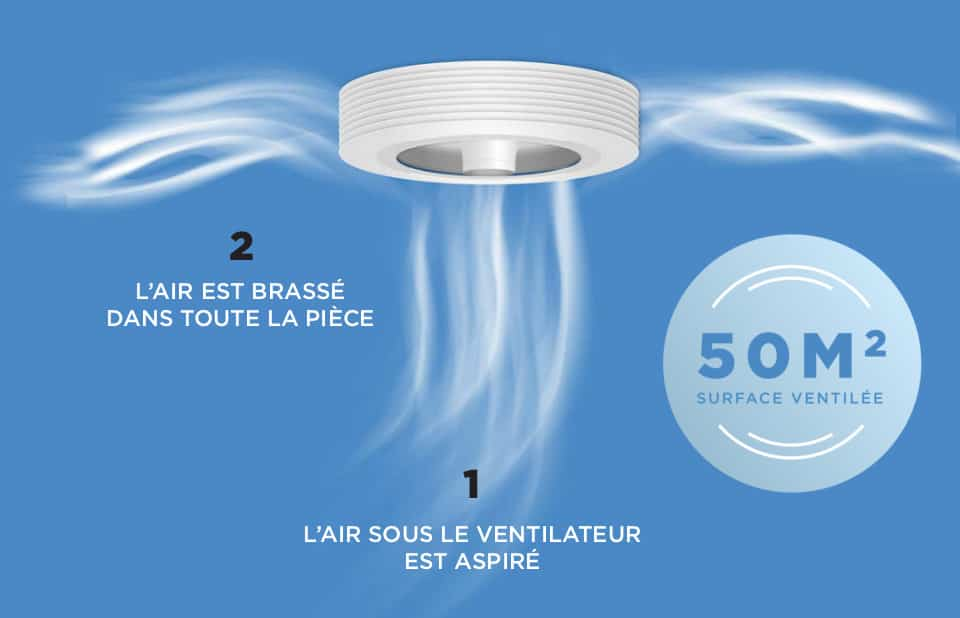 air-brasse-ventilateur-exhale